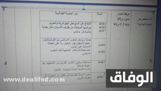 تحضير درس الجزائر مطلع القرن السادس عشر